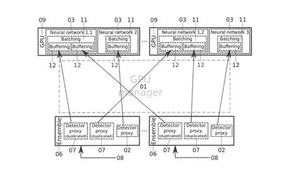 Algoritmy párování online